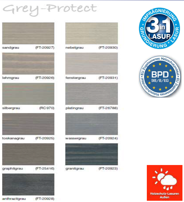 HK-LASUR Grey-Protect2