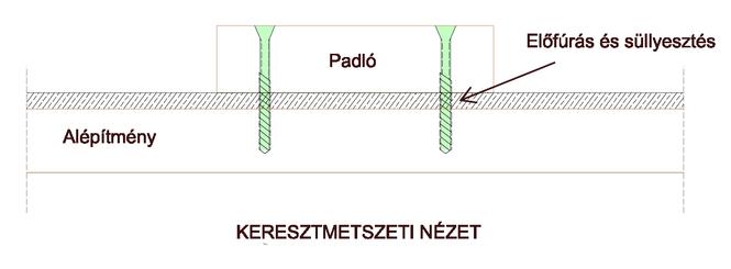 Hőkezelt fa teraszburkolat építése